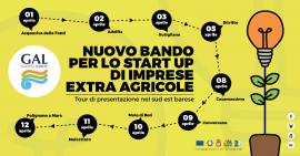 PRESENTAZIONE_BANDO_STARTUP_2019