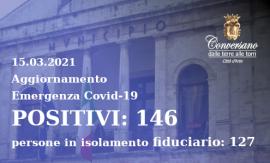 Aggiornamento numero dei positivi al Covid 15 marzo 2021